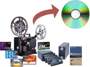 Converting video to DVD